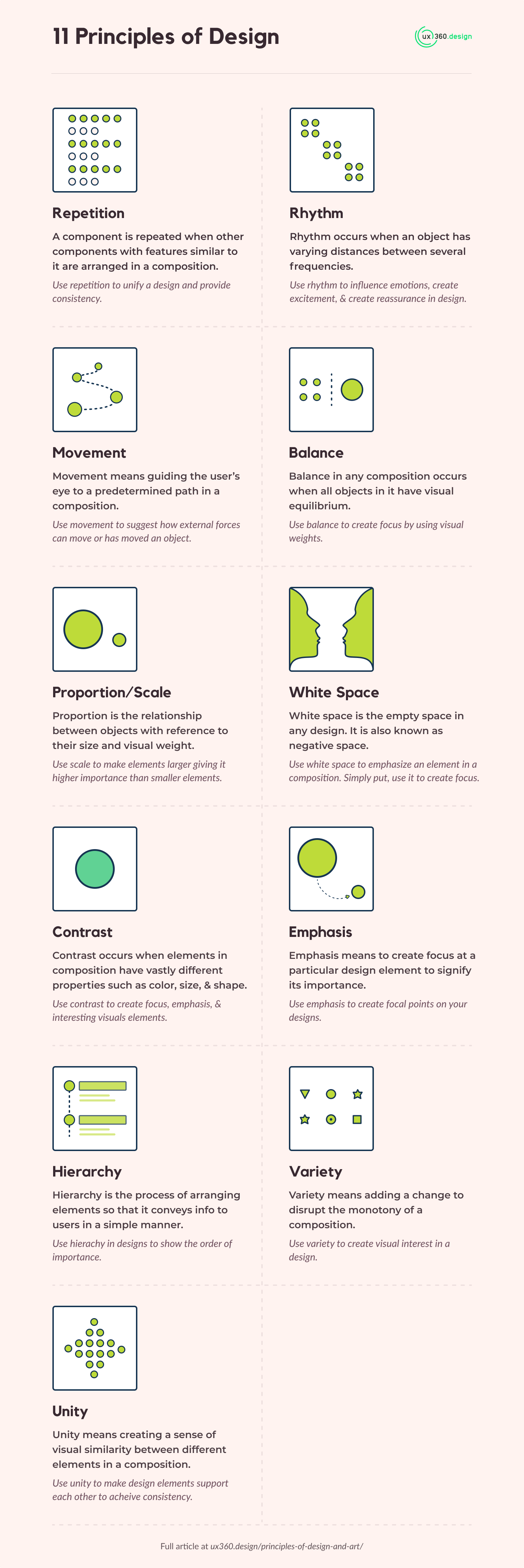 Infographics on the 11 principles of design by ux360.design (with examples)