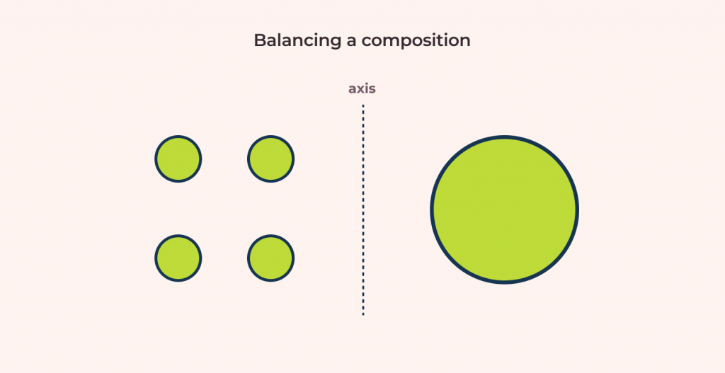 balancing an composition with asymmetry example
