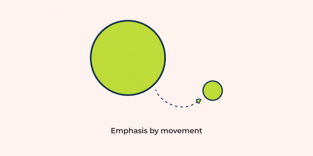 emphasis on smaller object from larger object using movement