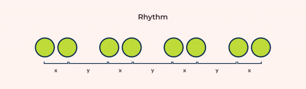 design principle: rhythm and how it is created using frequencies