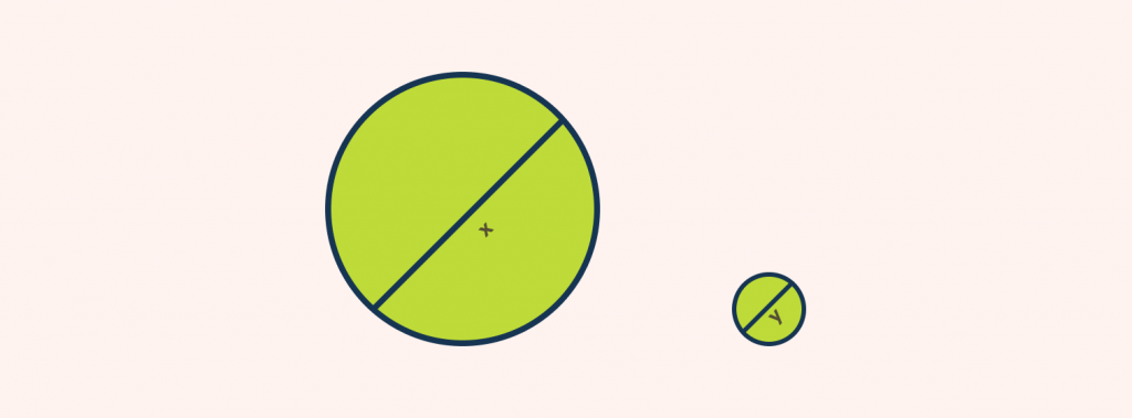 design principle: scale, comparing sizes between circles of different size