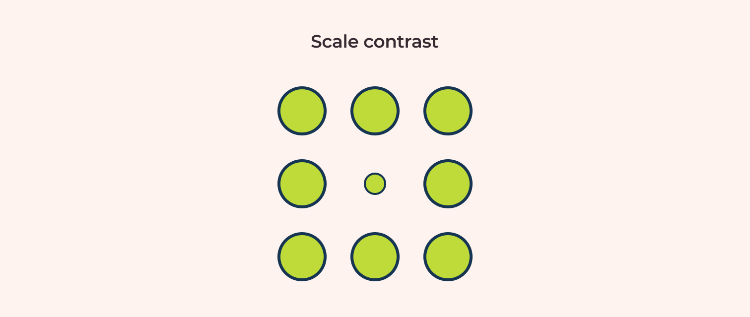 contrast in design using scale by making middle circle smaller than other surrounding circles