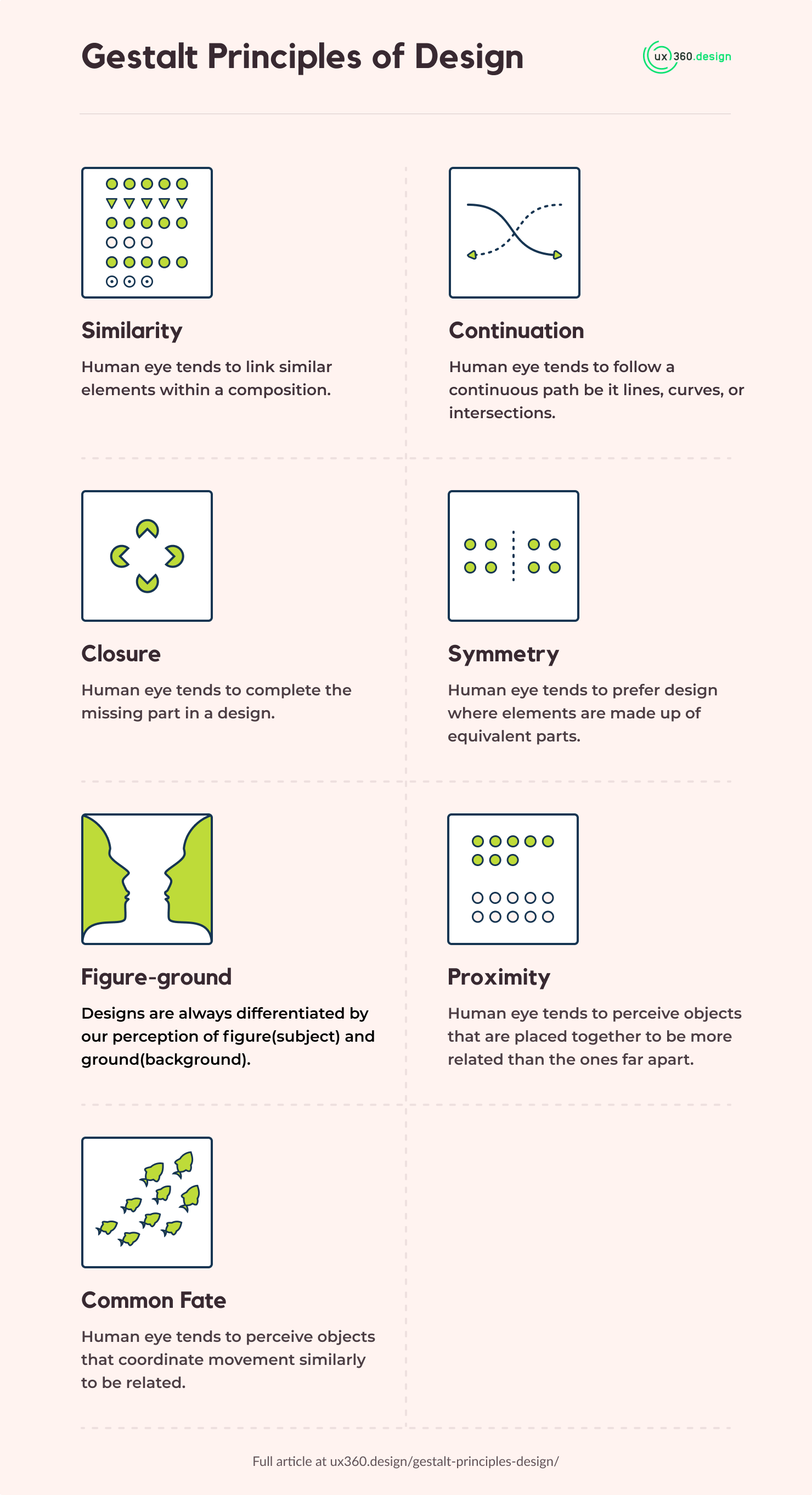Infographics on the 7 gestalt principles of design by ux360.design pdf (cheat sheet)