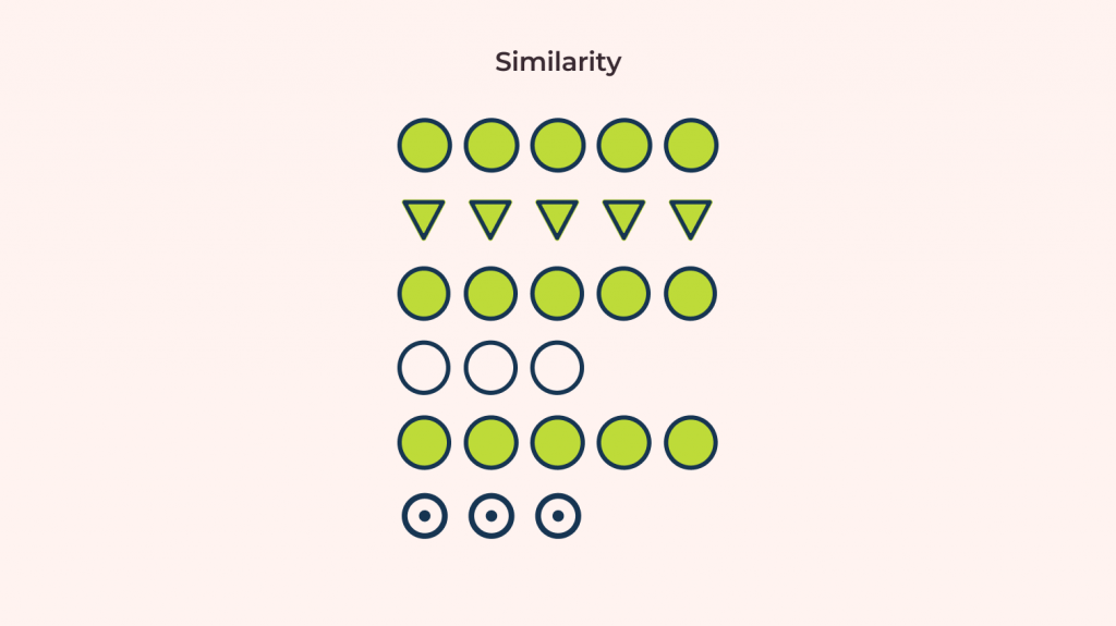 similarity gestalt design priniple example: we perceive similar shapes in the diagram to be related