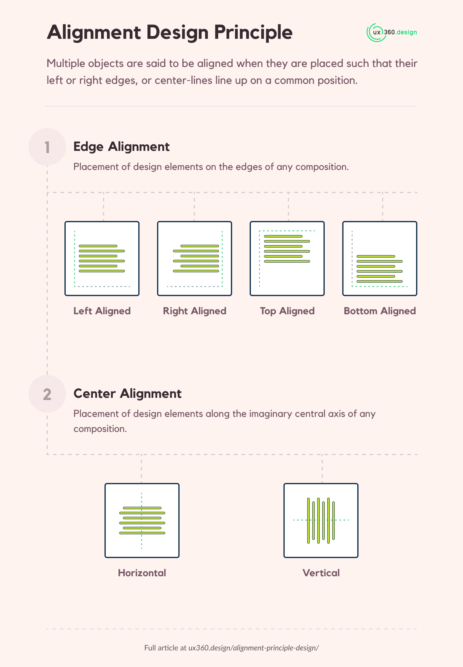 alignment design principle infographics(cheat sheet) with types of alignment by ux360.design pdf